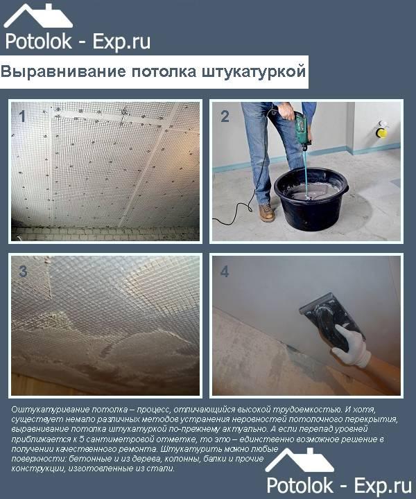 Подготовка стен перед шпаклевкой