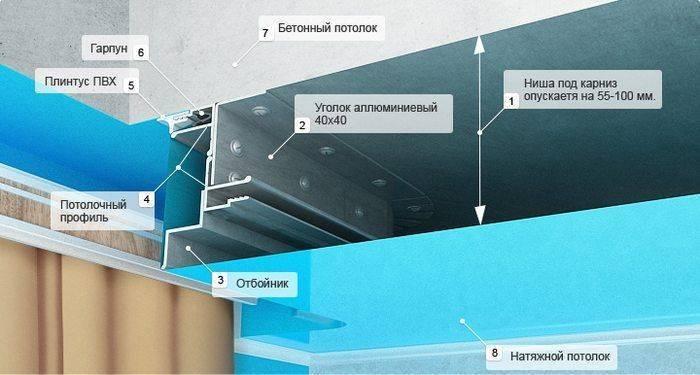 На сколько опускается натяжной потолок: инструкция как опустить своими руками, видео, фото