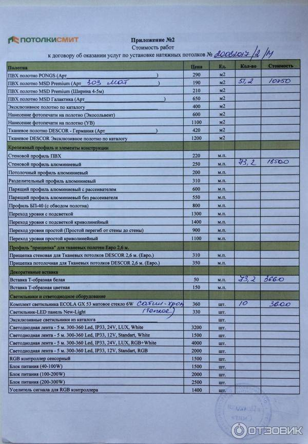 Инструкция по демонтажу потолка армстронг и сколько это стоит у профессионалов