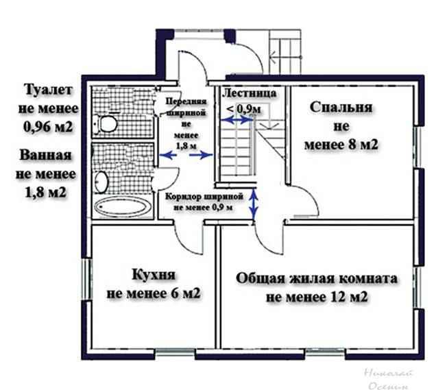 Сколько метров в высоту 9-этажный дом: потолки в панельной постройке