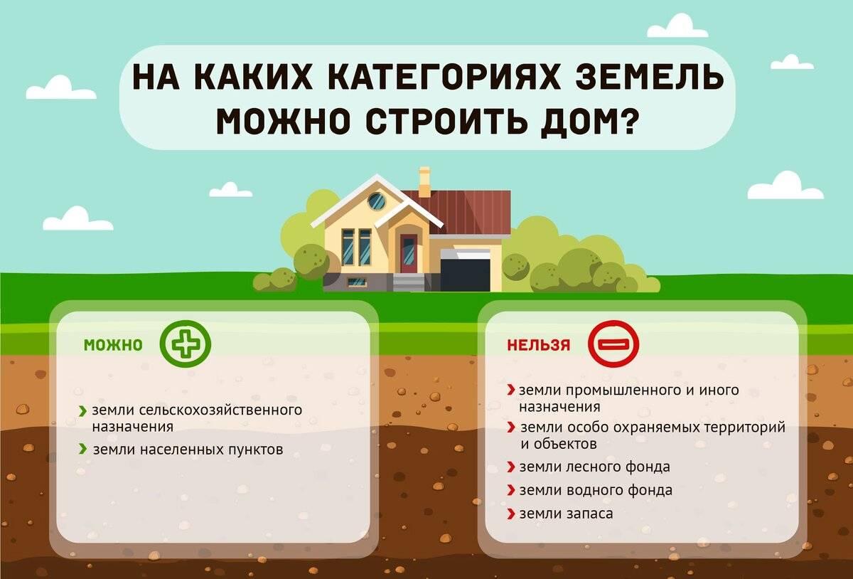 Как оформить землю на даче в собственность?