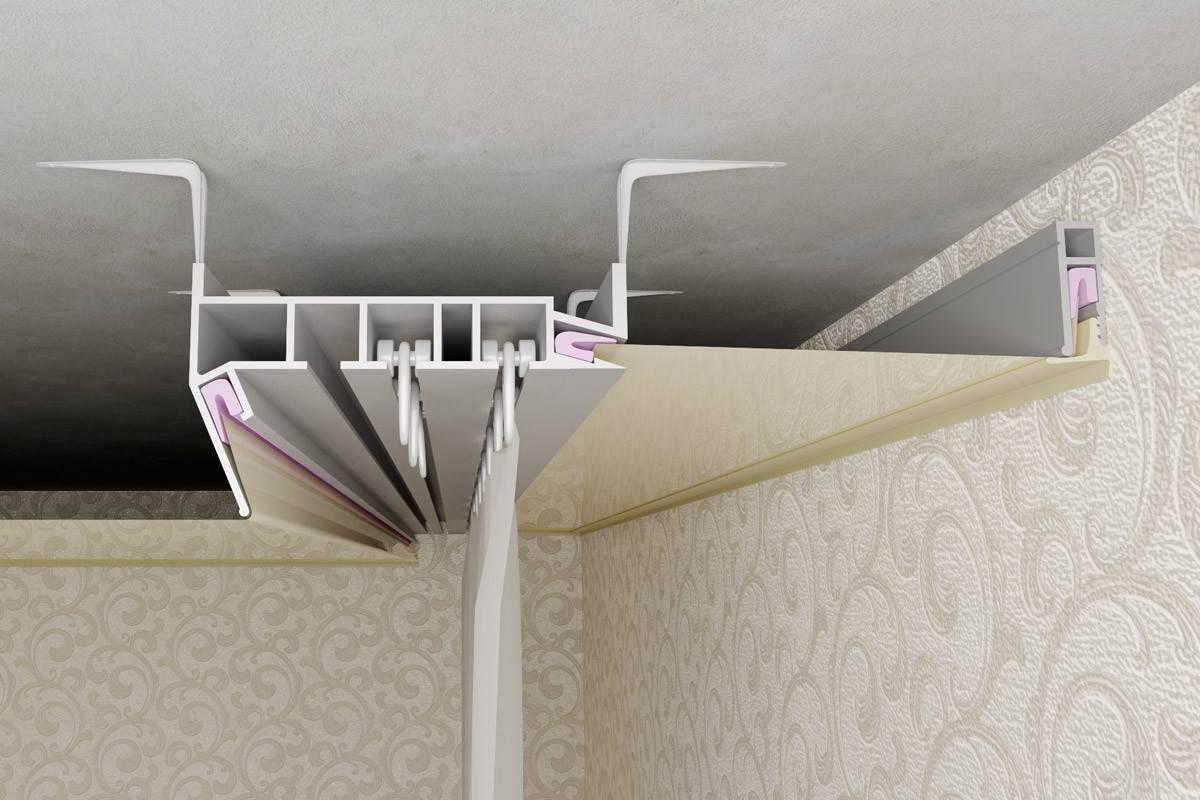 ????установка, стоимость и фото потолочных гардин - блог о строительстве