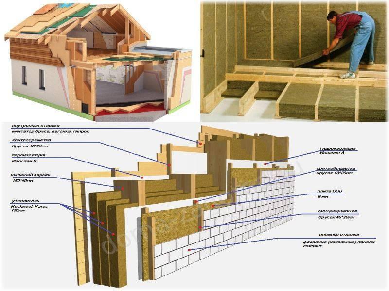Как сделать каркасно щитовой дом 6х6 своими руками — пошаговая инструкция с ценами