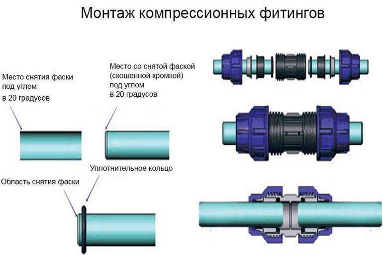 Пайка пнд труб: паяльник, как паять полиэтиленовые трубы своими руками, инструкция, как спаять своими руками пэ трубы