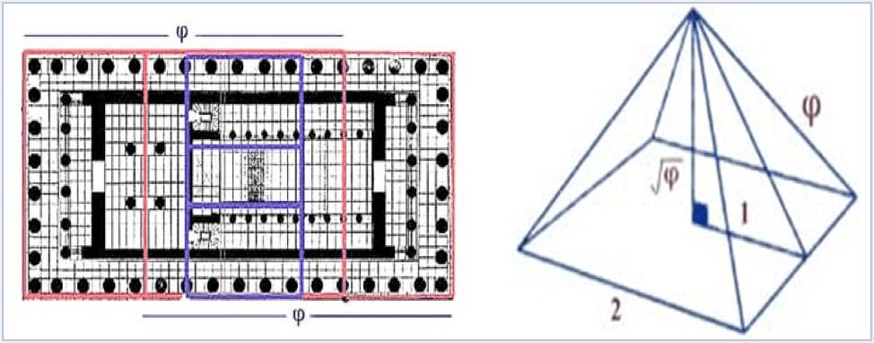 """Проект на тему """"золотое сечение в архитектуре"""" (9 класс) - алгебра, прочее"""