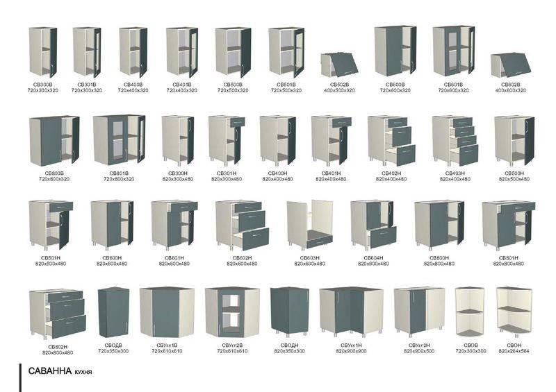 Модульная кухня из отдельных блоков: что это такое и как ее собрать