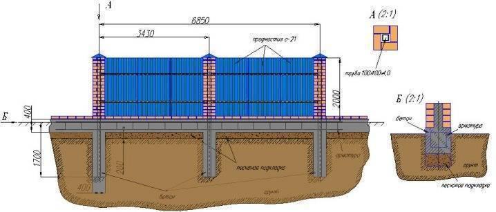 Фундамент под забор из профнастила или для ограждения из профлиста