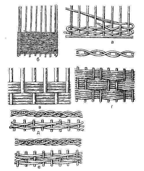 Плетень своими руками: из досок, прутьев, веток
