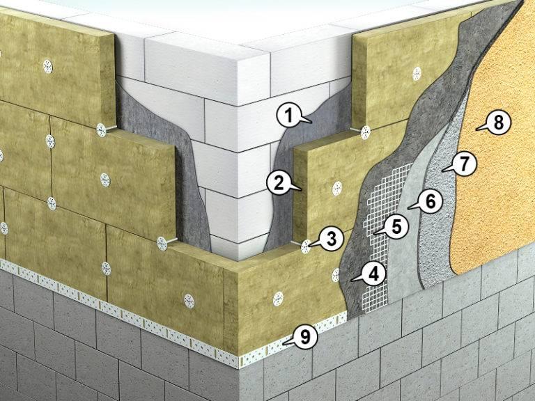Утепление фасада минватой: технология мокрого и сухого способов