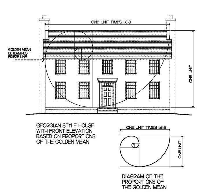 Основы дизайна: правило золотого сечения - квартира, дом, дача - медиаплатформа миртесен