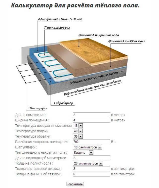Как рассчитать тёплый водяной пол самостоятельно - узнай!