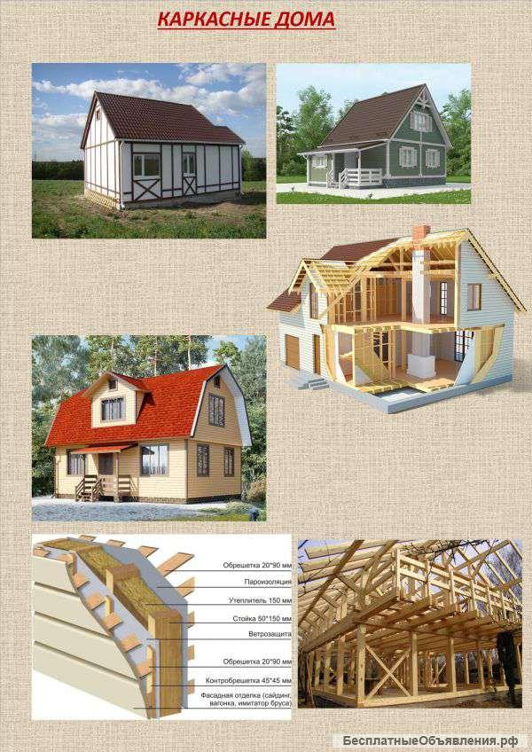 Технология каркасного дома