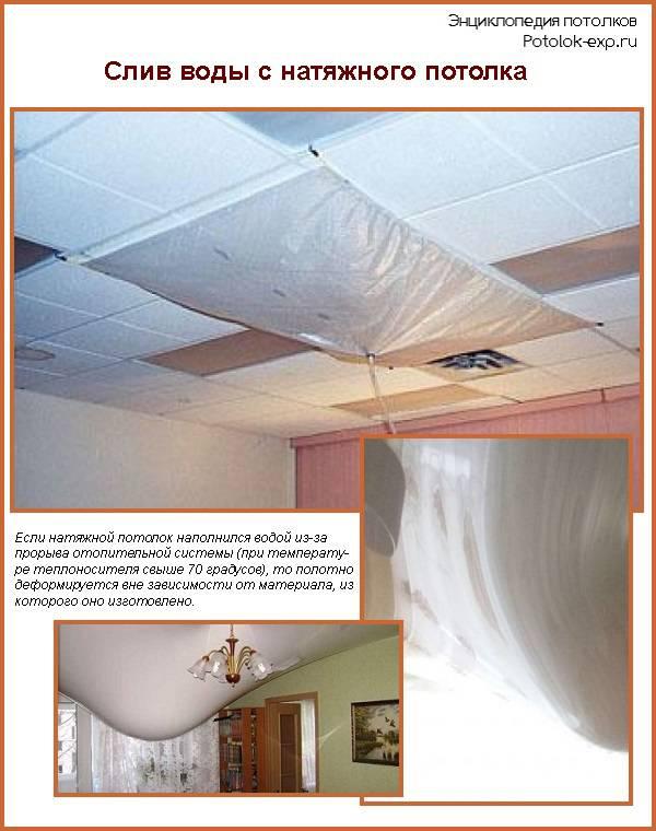 Слив воды с натяжного потолка: особенности процедуры